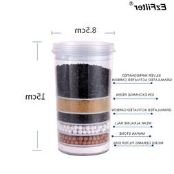 6 Stage Activated Carbon <font><b>Replacement</b></font> Min