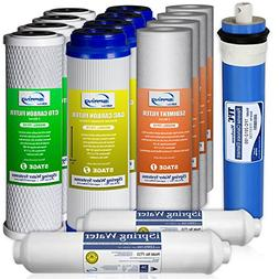 iSpring F15-100 5-Stage 100GPD Reverse Osmosis 2-Year Supply