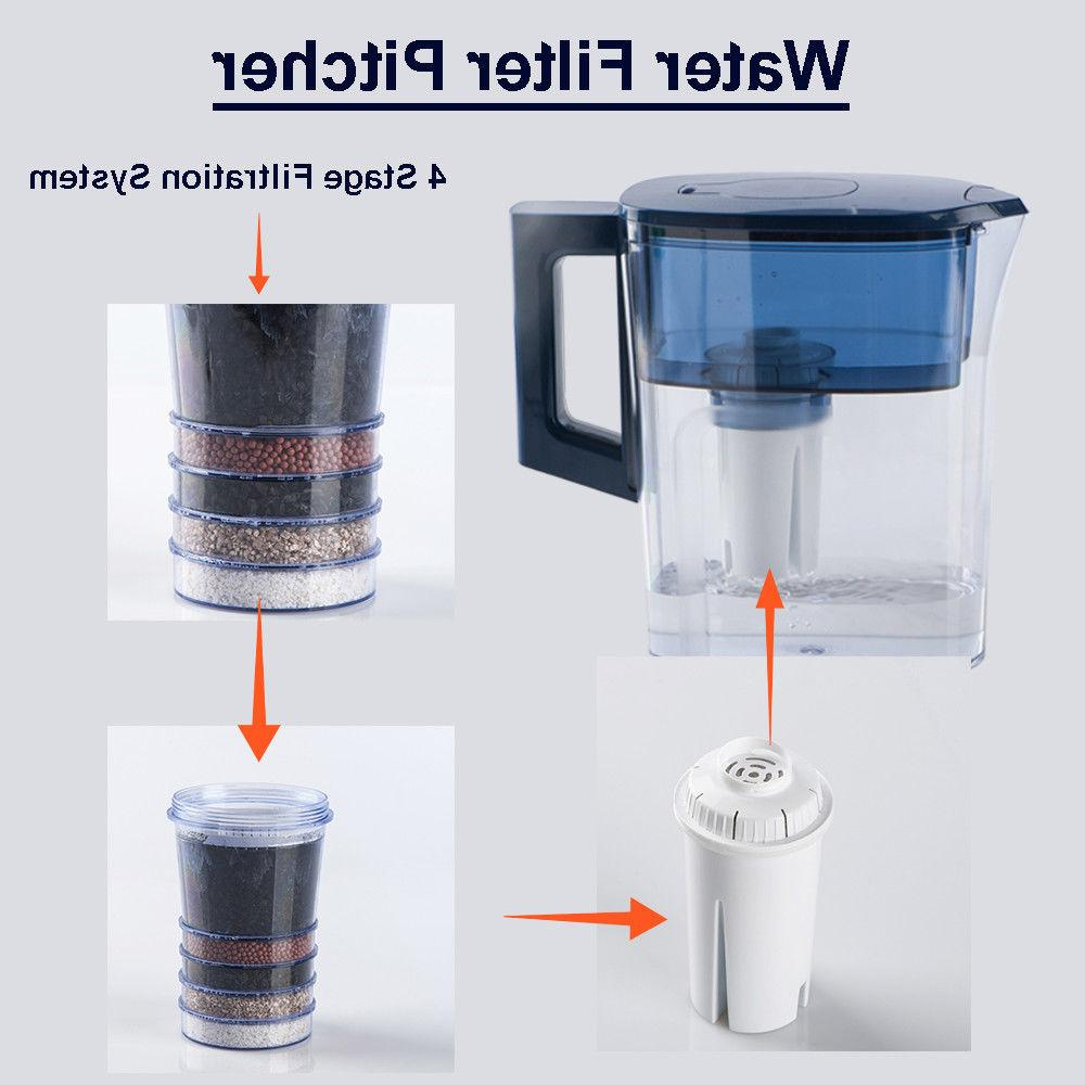 Water Filter Pitcher + Filter - BPA Free 2.5 L Family Travel