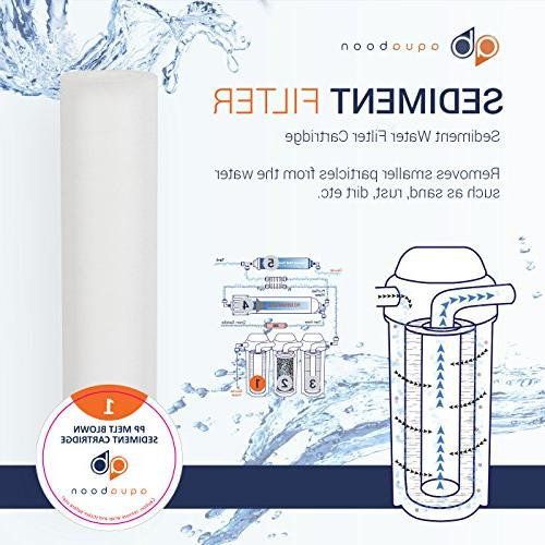 Aquaboon 2-Stage Valve-in-Head Filtration & Pleated Sediment Cartridges