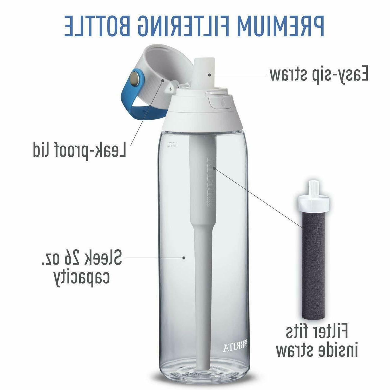 Filtering Filter