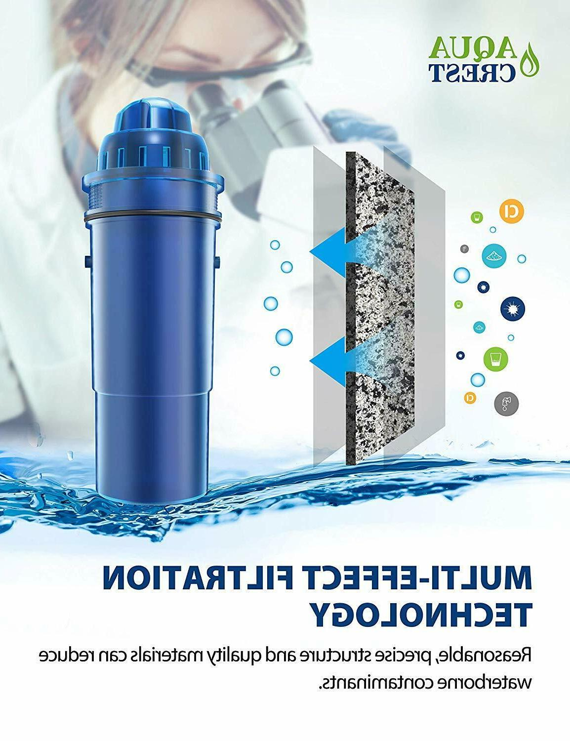 3 Pack Filter Compatible PPT700W,