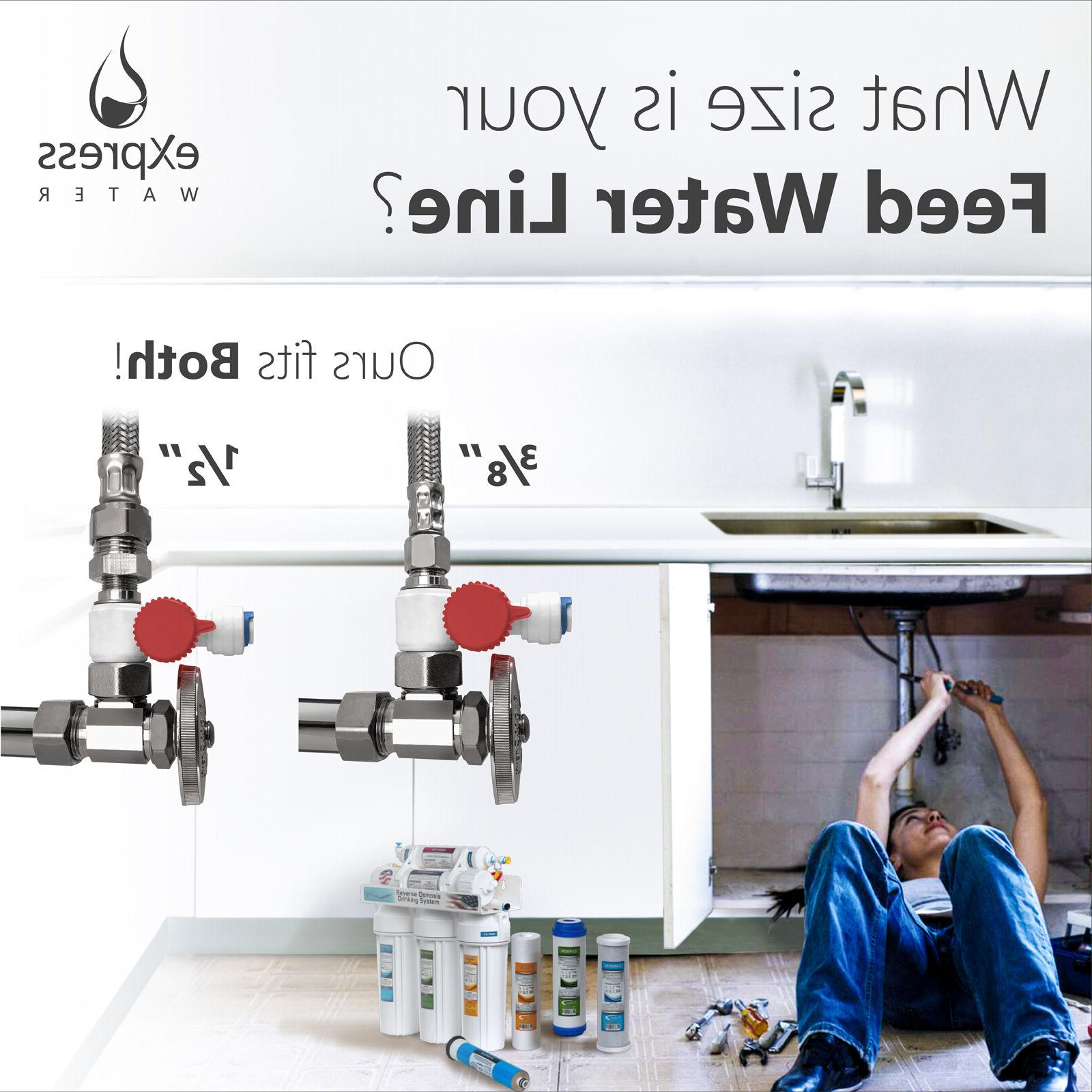 5 Stage Reverse Osmosis System Extra Full Water