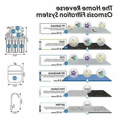 5/6 Stage Drinking Water Purifier Under Sink Filters
