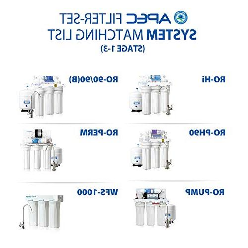 APEC US MADE Double Set ULTIMATE Series Reverse Water Filter System