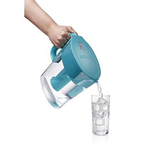 Brita Small 5 Cup Metro Filter -