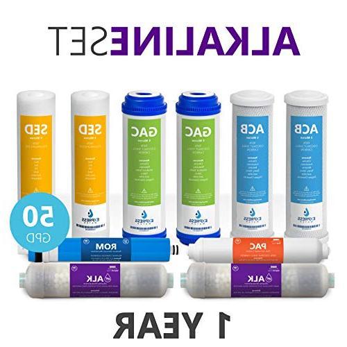 alkaline system replacement filter set