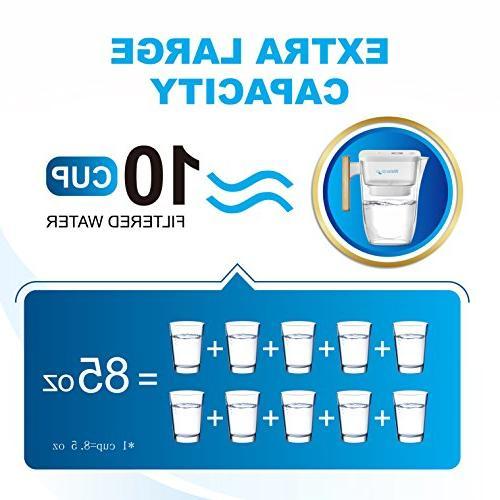Waterdrop Extream Long-Lasting , BPA Filter Contaminants Chlorine Sediments for Clean Tasting Water