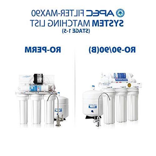 APEC FILTER-MAX90 Made 90 GPD Series Filter