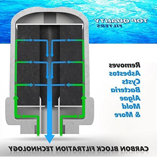 Best GE MWF Water Filter Cartridge