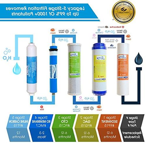 iSpring Prestige Purity Osmosis Filter System WQA Seal