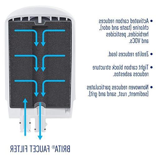 Brita Tap Filters, 2 ea
