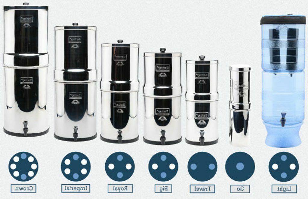 Berkey Water Filter System EMPTY HOUSING -Big,Travel,Royal,I