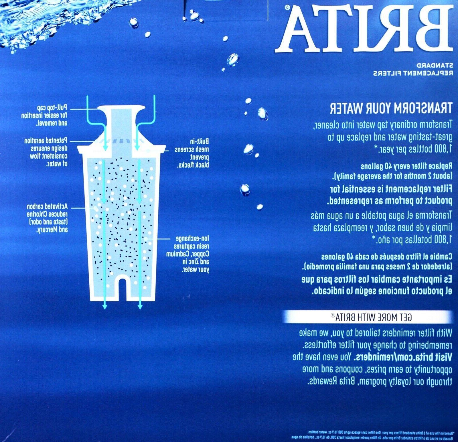 Brita Pitcher Filters Refill,