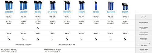 """iSpring WGB21B 2-Stage House Water, Blue, 1"""" Filter Cartridge"""